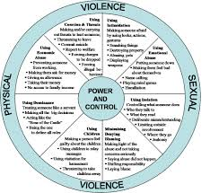 Controlling Definition by What Is Child Abuse U2013 Victim Services