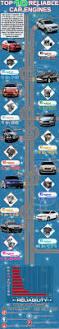 lexus brighton jobs best 10 nice sports cars ideas on pinterest cool cars nice