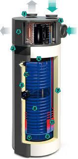 pompa di calore interna boiler a pompa di calore