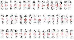 writing systems and calligraphy of the world u2014 smashing magazine