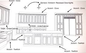 making a recessed lighting layout u2014 liberty interior