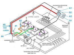2000 club car carry all wiring diagram wiring diagram simonand