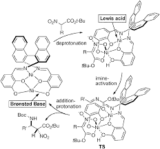 recent advances in cooperative bimetallic asymmetric catalysis