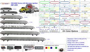 Led Light Bar Police exclusive 8800 led warning light bar police light bar