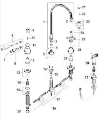 American Standard Kitchen Faucets Canada American Standard Faucet Parts Repair Standard Kitchen Faucet