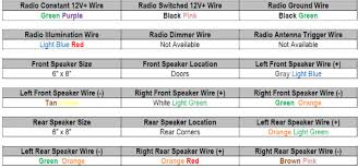 wiring diagram for 1997 ford f150 radio u2013 readingrat net