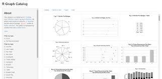 r graph catalog u2013 show me shiny