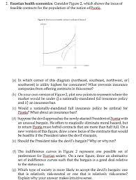 economics archive october 06 2017 chegg com