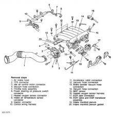 jeep grand fuel pressure regulator 1996 dodge avenger where is the fuel pressure regulator