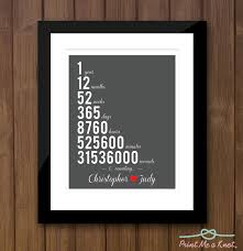 customized anniversary gifts 8x10 anniversary numbers print personalized birthday present