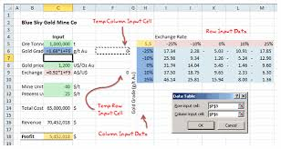 Sensitivity Analysis Excel Template Data Tables Monte Carlo Simulations In Excel A Comprehensive