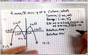 analyzing the graph of a polynomial function youtube