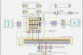 consumer unit wiring diagram 17th edition wiring diagram