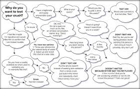 Seeking Text Should I Text Him This Flowchart Is Your Ultimate Guide To