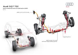 production car features electric powered compressor