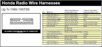 1995 honda civic radio wiring diagram wiring diagrams