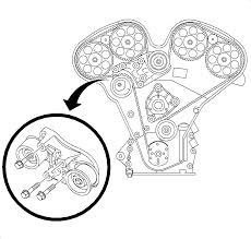 repair instructions off vehicle timing belt tensioner pulley