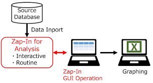 Spreadsheet Software Examples Zap In Applications Technologies Turbo Data Laboratories Inc