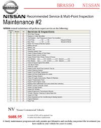 nissan gtr yearly maintenance cost nissan nv maintenance schedule2 jpg