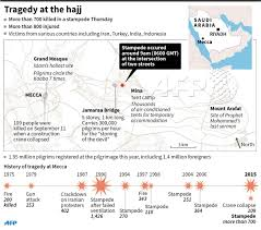 Mecca On Map Afp News Agency On Twitter