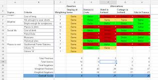 Decision Matrix Excel Template Tom Cairns Finance Advice For Startups