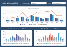 Financial Dashboard Excel Template Business Intelligence Dashboard Exles And Templates