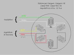technical information moto morini