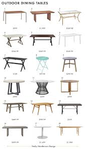 Magic Garden Table And Chairs My Ultimate Patio Furniture Roundup Emily Henderson