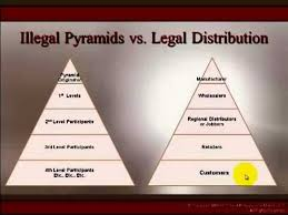 Kyani Business Cards Is Multilevel Network Marketing Legal Or Are Mlms A Pyramid Scheme