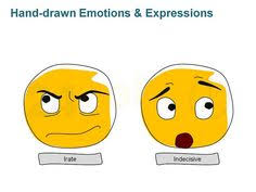editable powerpoint template emotions and expressions hand