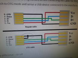 usb extension cable wiring diagram efcaviation com