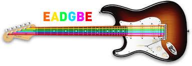 left handed guitar wiring diagram wiring diagrams
