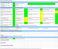 project management spreadsheet template free and software project