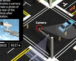 how do red light cameras work red light cameras how red light cameras work interactive graphic