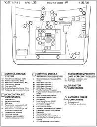 Auto Detailer Resume Solved Component Location Diagram Fixya