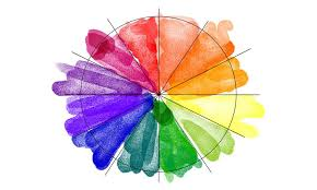 color wheel for makeup artists a simple guide to color correcting racked