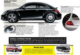 volkswagen beetle inside design examining the 2012 volkswagen beetle car and
