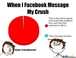 How To Make A Meme For Facebook - forever alone facebook by 1d4life meme center