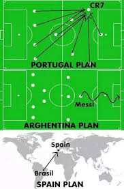 World Cup Memes - what are the best fifa world cup 2014 memes quora