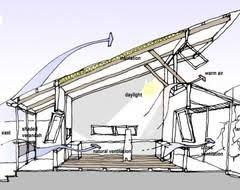 shed roof houses shed roof house plans webbkyrkan com webbkyrkan com