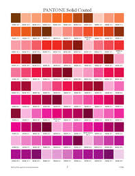 pantone 448 in defense of the world u0027s ugliest color ral