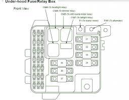 um size of 98 jeep grand cherokee fuse panel diagram car wiring legend under hood box