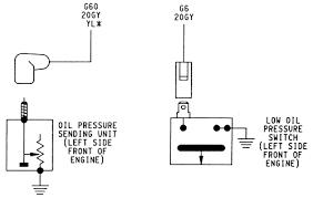 2000 jeep pressure sending unit repair guides sending units and sensors pressure sending