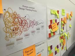 design thinking workshop design thinking workshops alexandra hadley