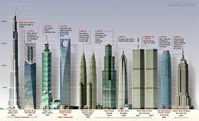 Burj Khalifa Floor Plans Burj Dubai Architecturefarm