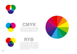 interactive piece using indesign on typography u0026 colour on student