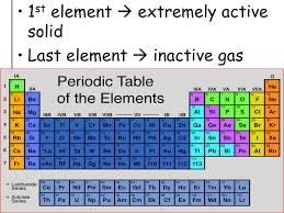 gases on the periodic table topic chemistry aim explain how elements are classified in the