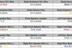 2005 forester radio wire diagram 2005 wiring diagrams