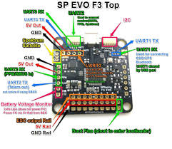 sp racing f3 evo pinout top as part of our upcoming flight
