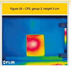 potentialities of infrared thermography to assess damage in
